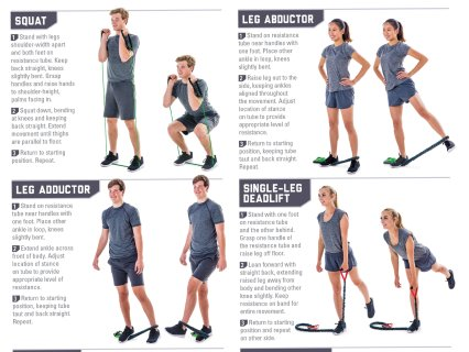 Lower body training poster