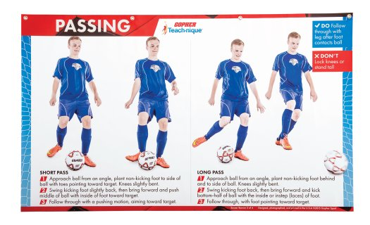 Soccer passing instructional poster