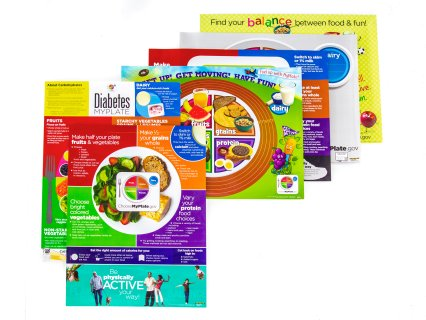 MyPlate Plate Posters - Set of 6