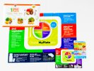 MyPlate Poster/Banner Pack