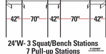 7 pull up station and 2 squat stations